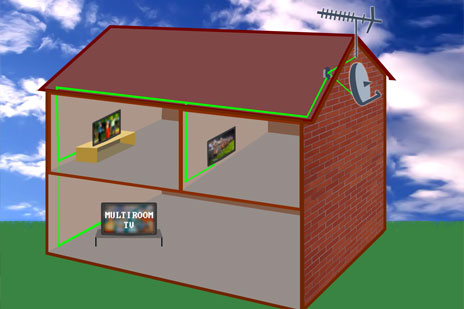 Multi-room TV - watch TV in any room with multi-point installations